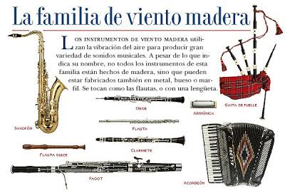 Familia de Instrumentos de Viento Madera