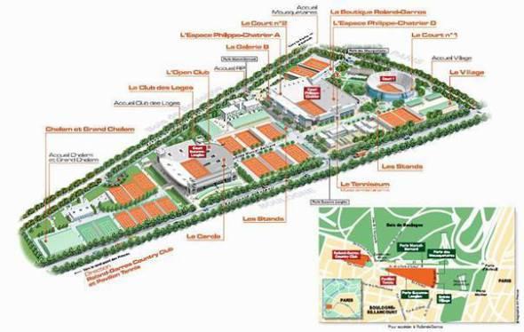 ampliación del complejo Roland Garros