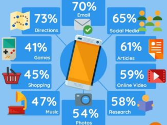 ¿Para qué se utilizan los smartphones?